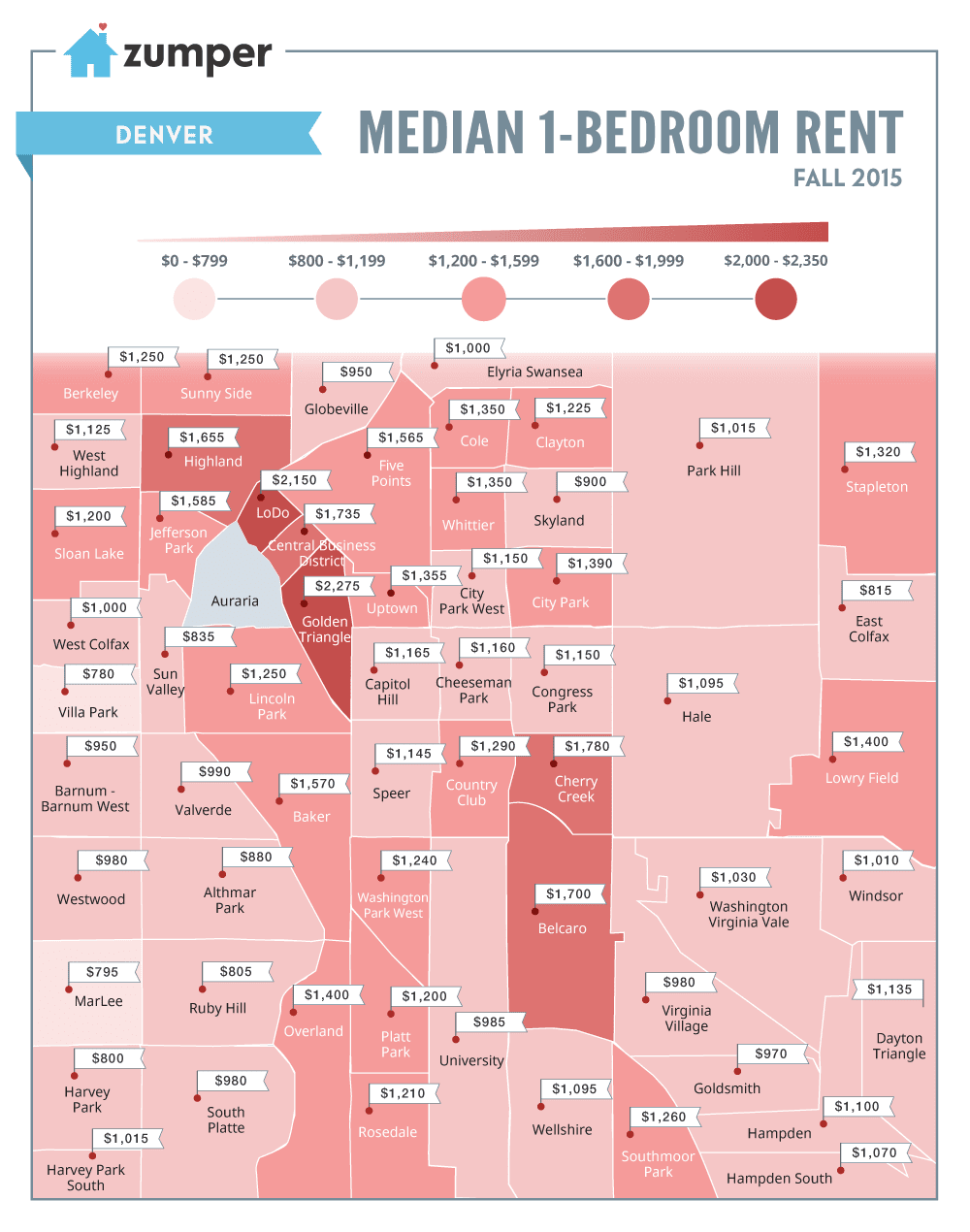 Median one-bedroom rents for Denver neighborhoods