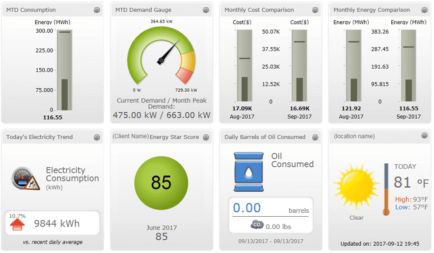 energy use dashboard