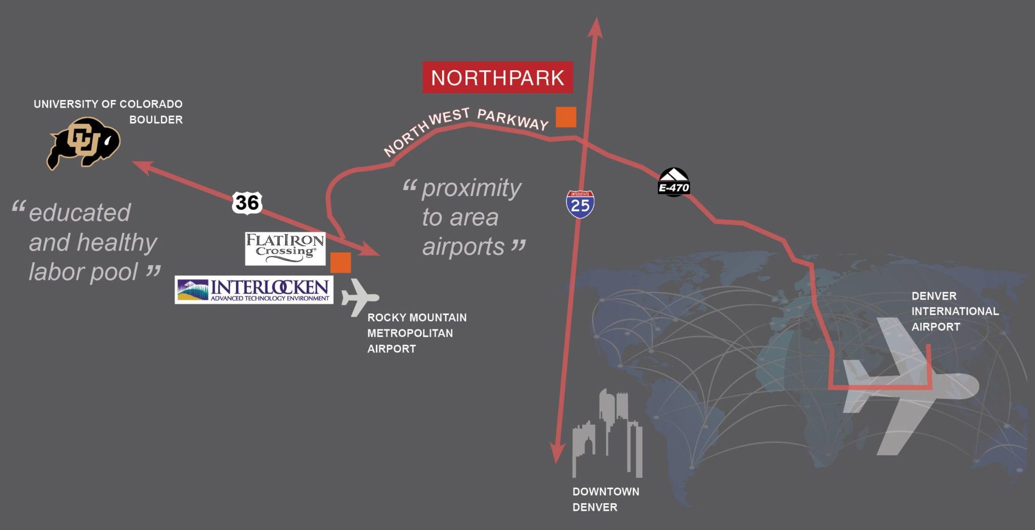 newmark northpark chart